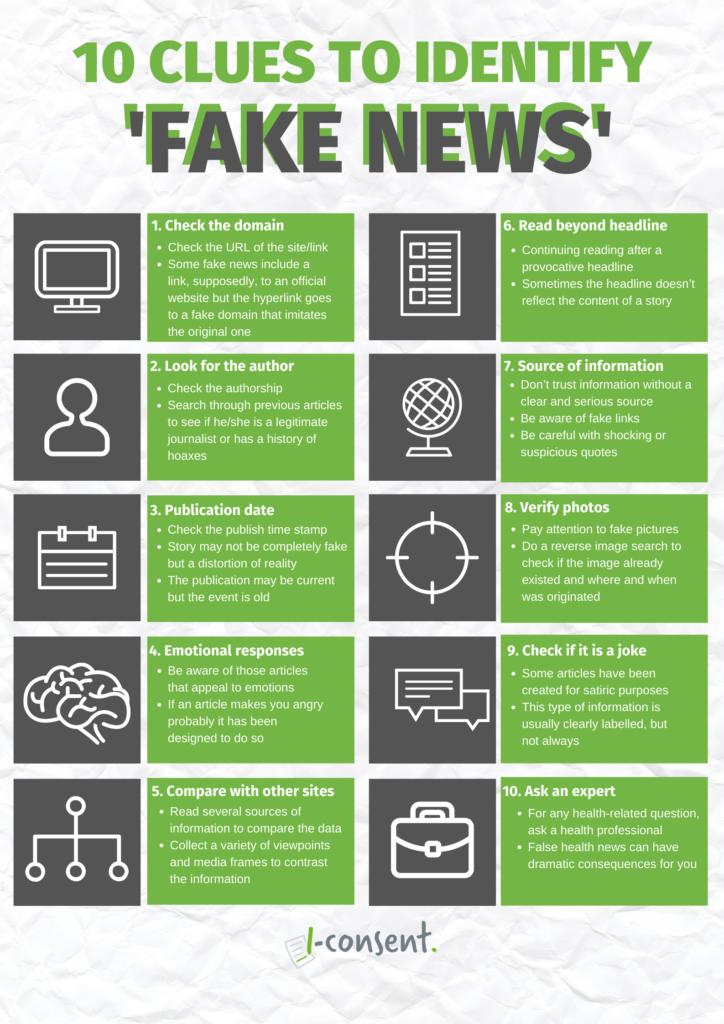 iCONSENT Fake News